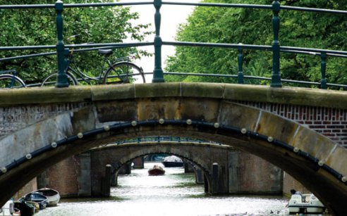 History of the canals in Holland